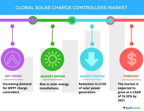 Solar_Charge_Controllers_Market.jpg